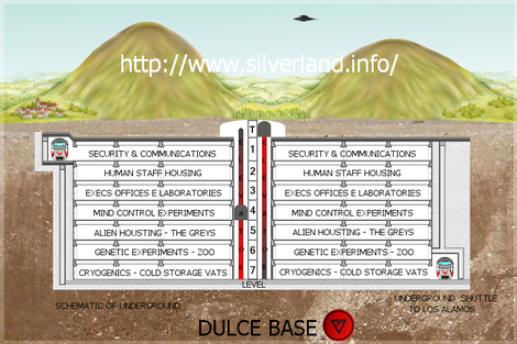 Base Dulce - Underground base Dulce ( schematic ) realizzata da Silverland