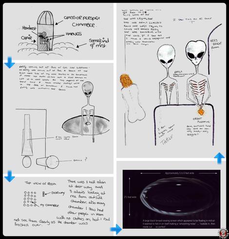 UFO Cases Files Of Scotland Image story - Realizzazione grafica Silverland