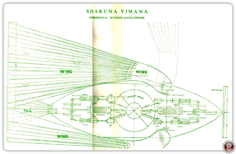 Shakuna Vimana Horizontal section lengthwise