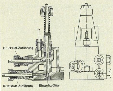 Dieselmotor, Kraftstoffeinspritzung mit Hilfe von Druckluft