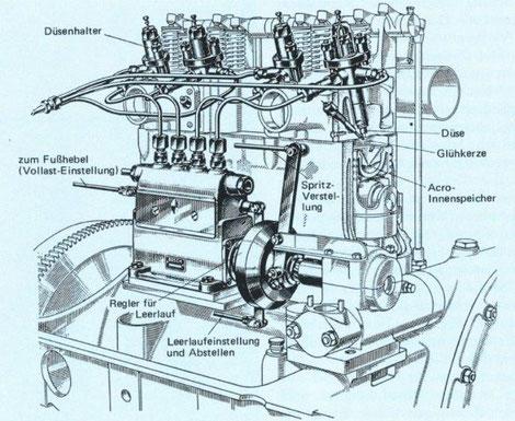 Dieselmotoren-Entwicklung; Versuchsfahrzeug mit Bosch-Einspritzpumpe