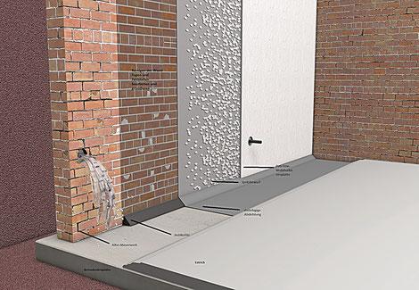 Kellerinnenabdichtung, abdichten von nassenen Kellerwänden von innen nach DIN-Norm. Abtec