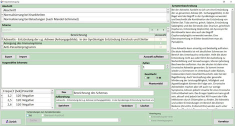 Schaubild der Auswahlschablone für gezielte Behandlungen mit MONICOR