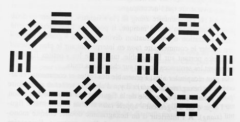 histoire de la pensée chinoise : livre des mutations