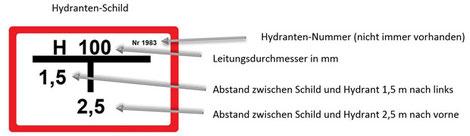 Quelle: Feuerwehr Mühlheim an der Mosel