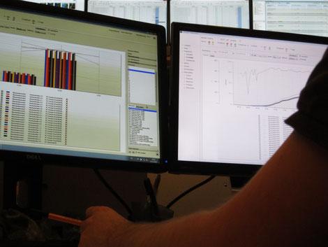 Überwachung und Dokumentation bei der Technischen Betriebsführung von PV-Anlagen
