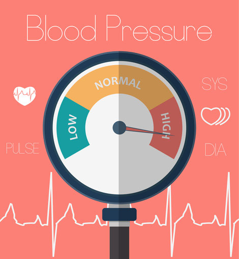 illustration of a blood pressure gauge pointing at high