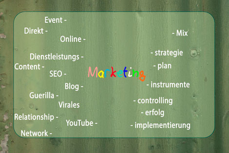 Übersicht mit verschiedenen Marketingebegriffen, -tools und Techniken