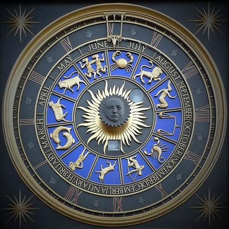 Psychologische Astrologie, Astrologische Uhr