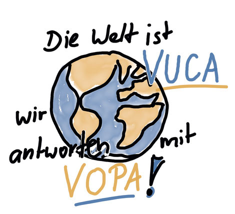 Die Welt ist VUCA - wir antworten mit VOPA