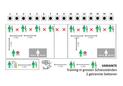 Prinzipskizzen des SSV: www.swissshooting.ch/coronavirus