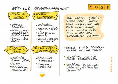 sminca 0035: Zeit- und Selbstmanagement