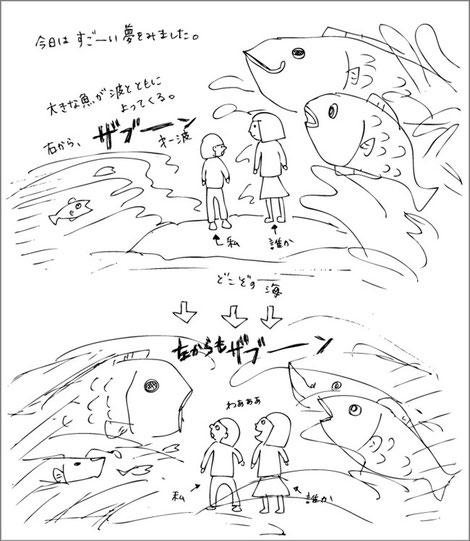 打ち寄せる大魚達