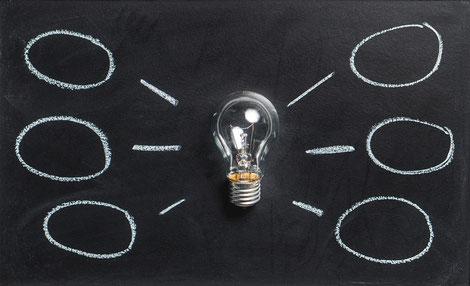 Produktidee Idee Recherche Amazon-FBA Business Selbständigkeit