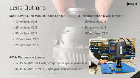 Optik-Optionen der A8580-Serie