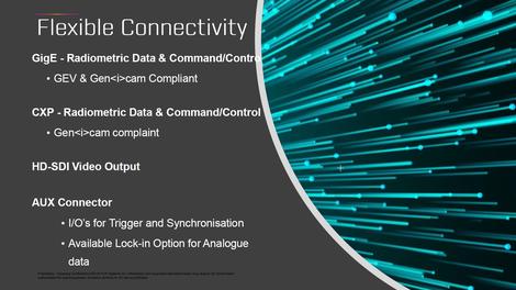 Daten- und Trigger-/Synchronisations-Schnittstellen der A8580
