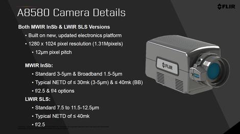 Hauptdaten der MWIR- und LWIR- Kameras A8580