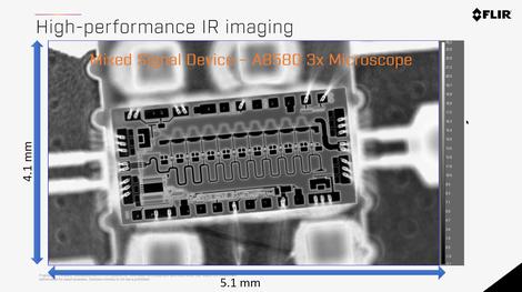 Einsatz von Mikroskop-Objektiven zur Auflösung feinster Details
