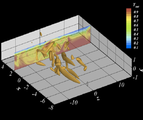Artificial local turbulence and the associated scalar field, created by spanwise shifted perturbations at Re = 10 (Ref: Tardu, Comp. Fluids, 55, 2012)