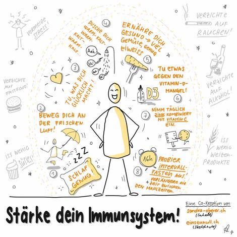 So stärkst du dein Immunsystem... Sketchnote mit Tipps