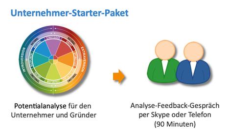 Unternehmer Starter Paket, Coaching für Unternehmer und Gründer