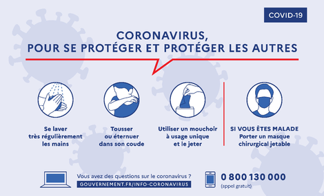 coronavirus, COVID-19 gestes barrière pour se protéger et protéger les autres