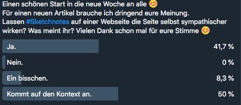 Umfrage über die Sympathie von Sketchnotes