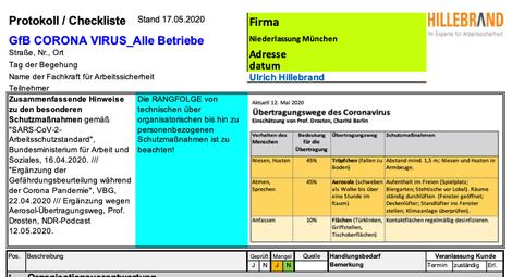 """Ergänzende Gefährdungsbeurteilung """"CORONA VIRUS_Allgemein"""" gemäß Schutzvorschrift des Bundesarbeitsministeriums 16.04.2020; update 17.05.2020 New Aerosol transmission path."""