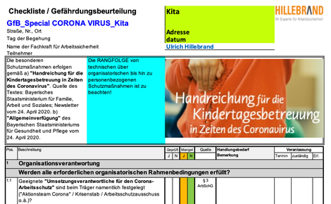 "Ergänzende Gefährdungsbeurteilung ""CORONA VIRUS_Kita"", Stand 27.04.2020"
