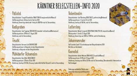 Alle Belegstellenleiter und Aufführungszeiträume der Kärntner Belegstellen 2020