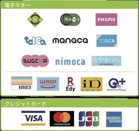 ご利用いただける電子マネー・クレジットカード