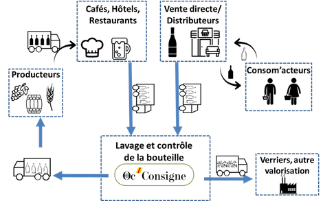 Tagged site de rencontres