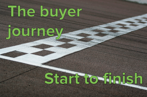Buyers journey, customer journey