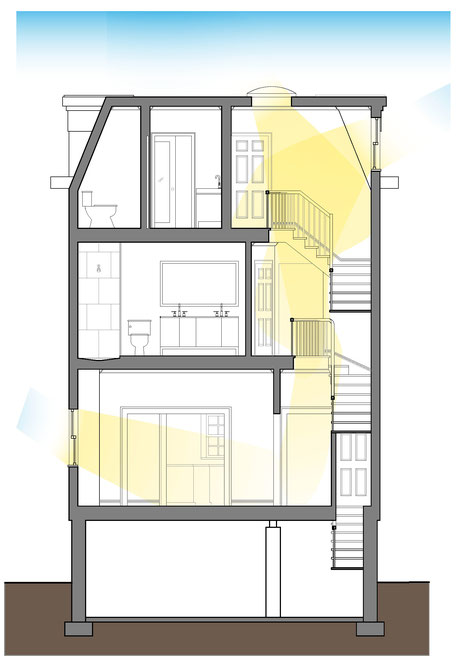 Section showing how daylighting would reach the first floor from the skylight.