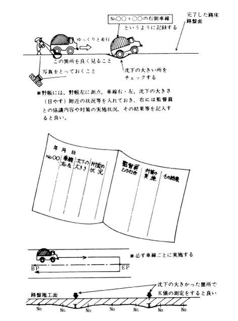 ~道路を造ろう~【森戸新田工区の場合】プルーフローリング試験2