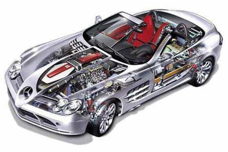 BMW Motorrad    Wiring    Diagrams  Car Electrical    Wiring       Diagram