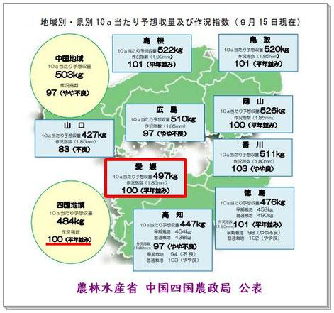 農林水産省中国 四国農政局 | 令和2年9月30日公表