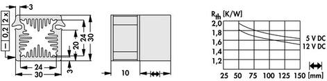 LAM 3 K 75 05 Fischer /フィッシャー 軸流ファン付 ヒートシンク