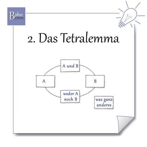 Das Tetralemma als Entscheidungs-Tool