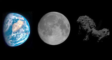 La terre, la lune et la comète