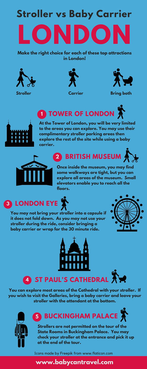 Travelling to London? Next in our series of Stroller vs Baby Carrier, we give our recommendations for the top 5 attractions in London. Read more at www.BabyCanTravel.com/blog