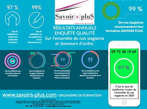 Résultats annuels qualité 2020 SAVOIRS PLUS