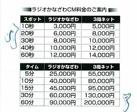 ラジオ金沢CM料金表
