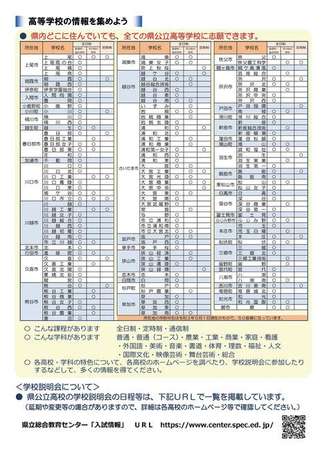 埼玉県公立高校入試リーフレット,入試日程,学科,コース