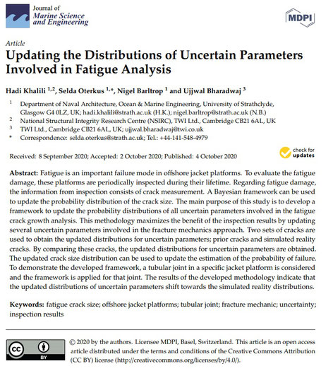 Updating the Distributions of Uncertain Parameters Involved in Fatigue Analysis: Fatigue is an important failure mode in offshore jacket platforms. To evaluate the fatigue damage, these platforms are periodically inspected during their lifetime.