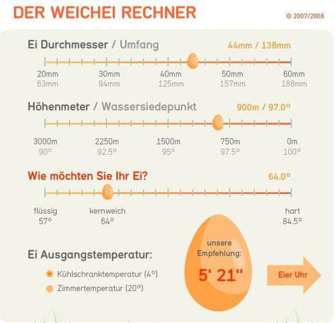 rechner haus cheap size with rechner haus cool haus kaufen berechnen monatliche nebenkosten. Black Bedroom Furniture Sets. Home Design Ideas