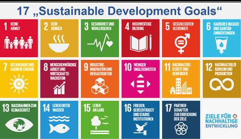 Sustainable Development Goals: Die 17 Ziele der Vereinten Nationen