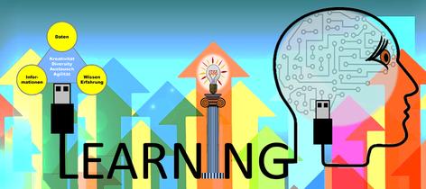 Keep on Learning - Grafik zu Lebenslanges Lernen