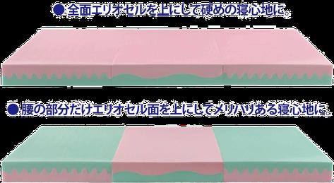 マニフレックス新商品 「 イルマーレ・ウィング 」 / マニフレックスの品揃えが 1番の マニステージ福岡