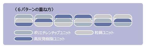 6パターンの重ね方,特許取得枕,ゼッズ